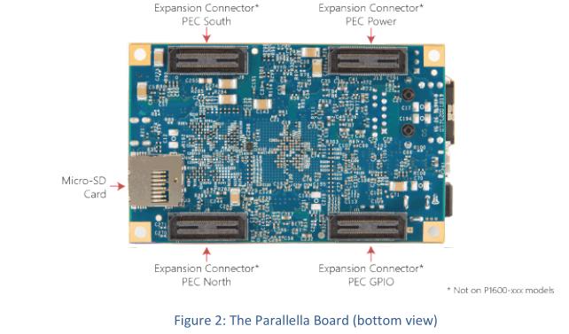 parallella bottom view